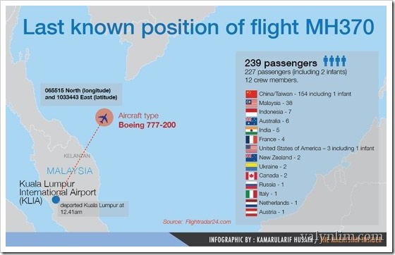 MH370-Malaysia_Airlines-mas-last-location-graphics-updated-080314-kamarul_540_342_100
